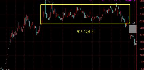 股票要怎么买呢?什么股票坚决不可以买?什么股票可以买? ?