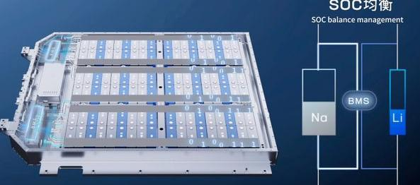 宁德时代发布最新锂钠电池 15分钟充电80%