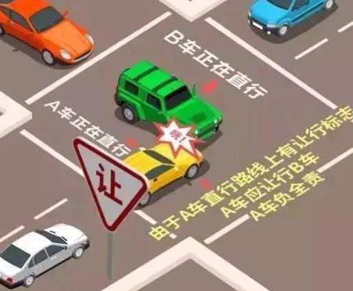 详解碰到转弯车该如何避让 学会这些避免未知的违章发生