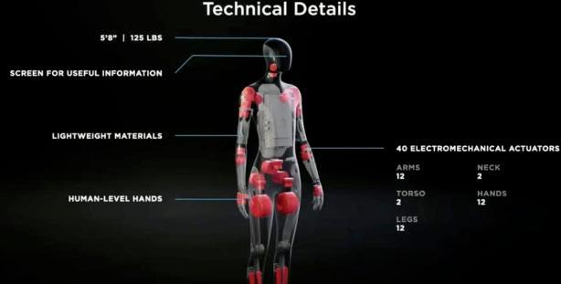 近期刷爆网络的特斯拉人形机器人出现了,看看科技界对其是如何评价的?