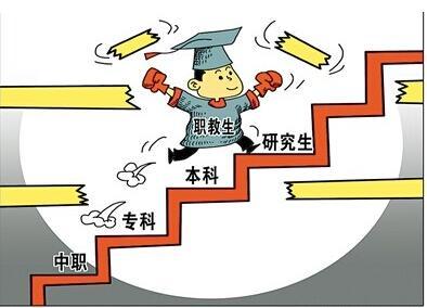 """自""""双减""""落地、大力发展职业教育,背后原因到底为啥?"""