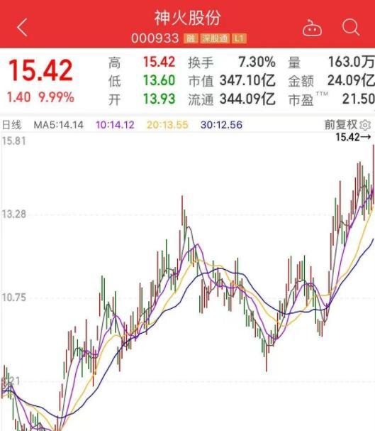 铝业股迎涨停潮电价改革限产加码 行业酝酿巨变电解铝或继续上涨