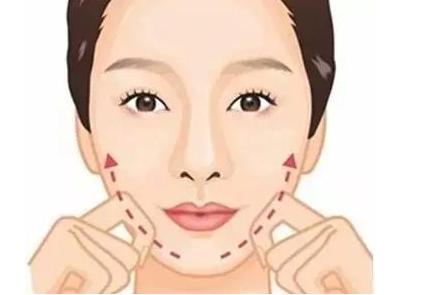 七条瘦脸方法小妙招,帮您轻松解决脸大烦恼!