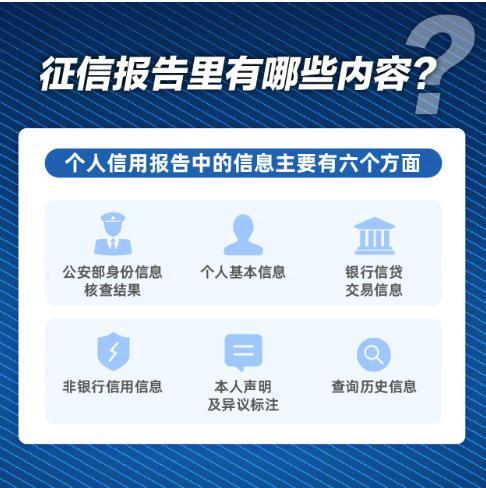 买房的人需要注意了,花呗接入央行征信系统了,逾期将影响车贷、房贷?