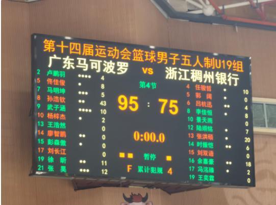 全运会U19男篮广东大胜浙江夺冠 孙浩钦狂砍43分张昊贡献两双