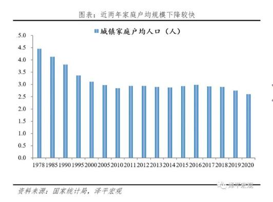 官方开展2021年人口变动抽样调查,将在全国范围内进行2021人口普查