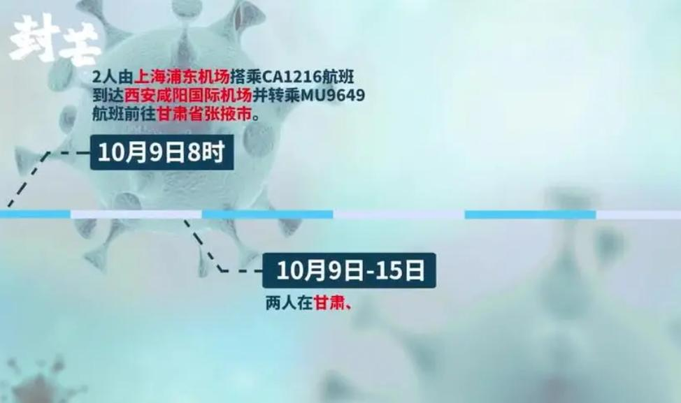3分钟看懂上海确诊夫妇感染链 上海老年旅行团疫情或已波及6省传播链还会不会延长