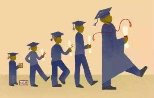 什么是成人高等教育?成人高等教育有哪些类型?