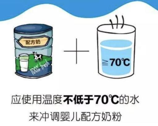 冲奶水温是选40°还是70°比较好呢?吃奶粉的孩子,两次喂奶之间需要喝水吗?