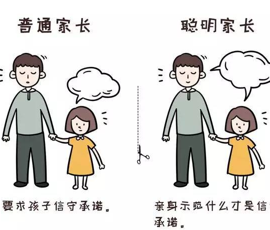 谈一谈5-10岁的孩子,家长要如何对他们进行正确的家庭教育!