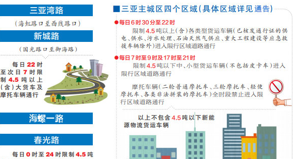 三亚市汽车限行限号2021年最新通知,三亚市限牌限外时间