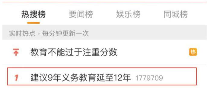 【9年义务教育延长】代表建议9年义务教育延长至12年