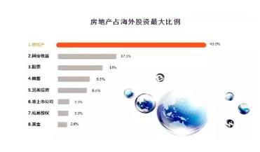 指南针环球好房分析:1.9万亿美元大放水,物价暴涨时代来临!如何规避现金贬值?