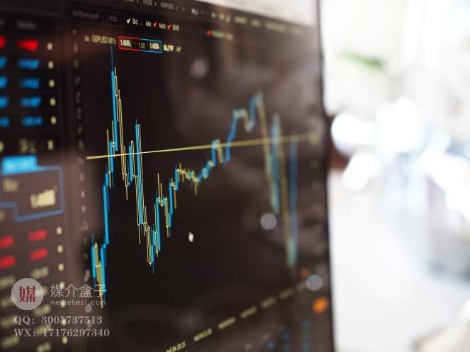 未来的金融理财行业,哪些线上推广渠道才适合?