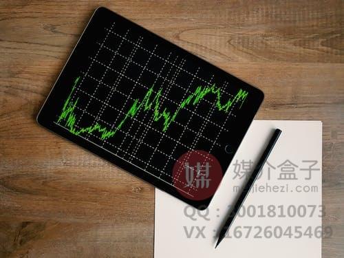 股票APP适合投放什么平台?应当如何做推广?