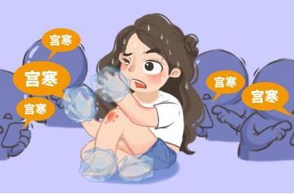 健康科普|宫寒究竟是什么?宫寒是怎么引起的?