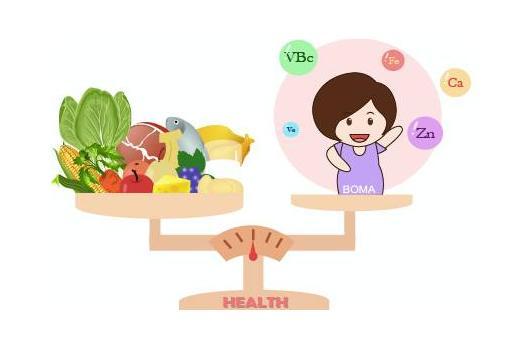 孕期怎样科学补充营养?怀孕期间各个时期补充营养的原则是什么?