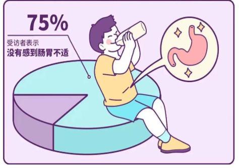 【a2至初奶粉】亲和肠胃 帮助宝宝更好吸收营养元素