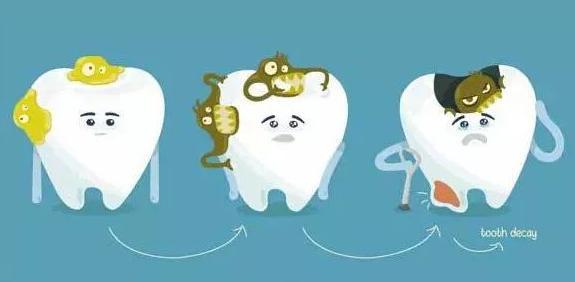 宝宝龋齿有哪些危害?2021最新预防宝宝龋齿方法