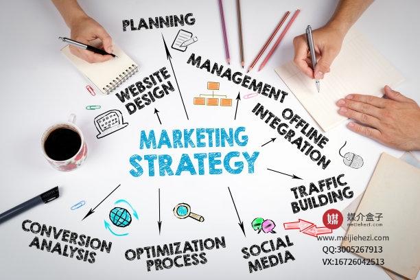 新闻营销在网络推广中有多重要?新闻营销有什么好处