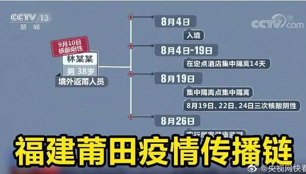 31省区市新增本土确诊49例,莆田确诊病例四成以上为12岁以下