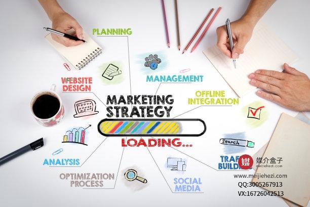 如何通过微博来进行网络营销?了解一下它的基础知识吧