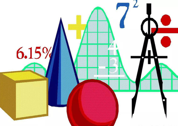 初中数学里面的几何最大值问题如何解