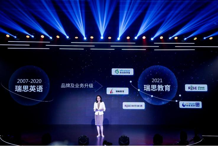 瑞斯教育:推出三大新品牌力争在2023年成长为中国素质教育领域翘楚