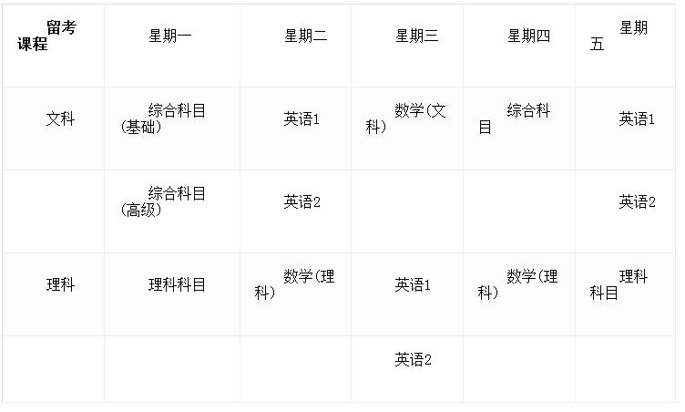 JIN东京日本语学校网络介绍